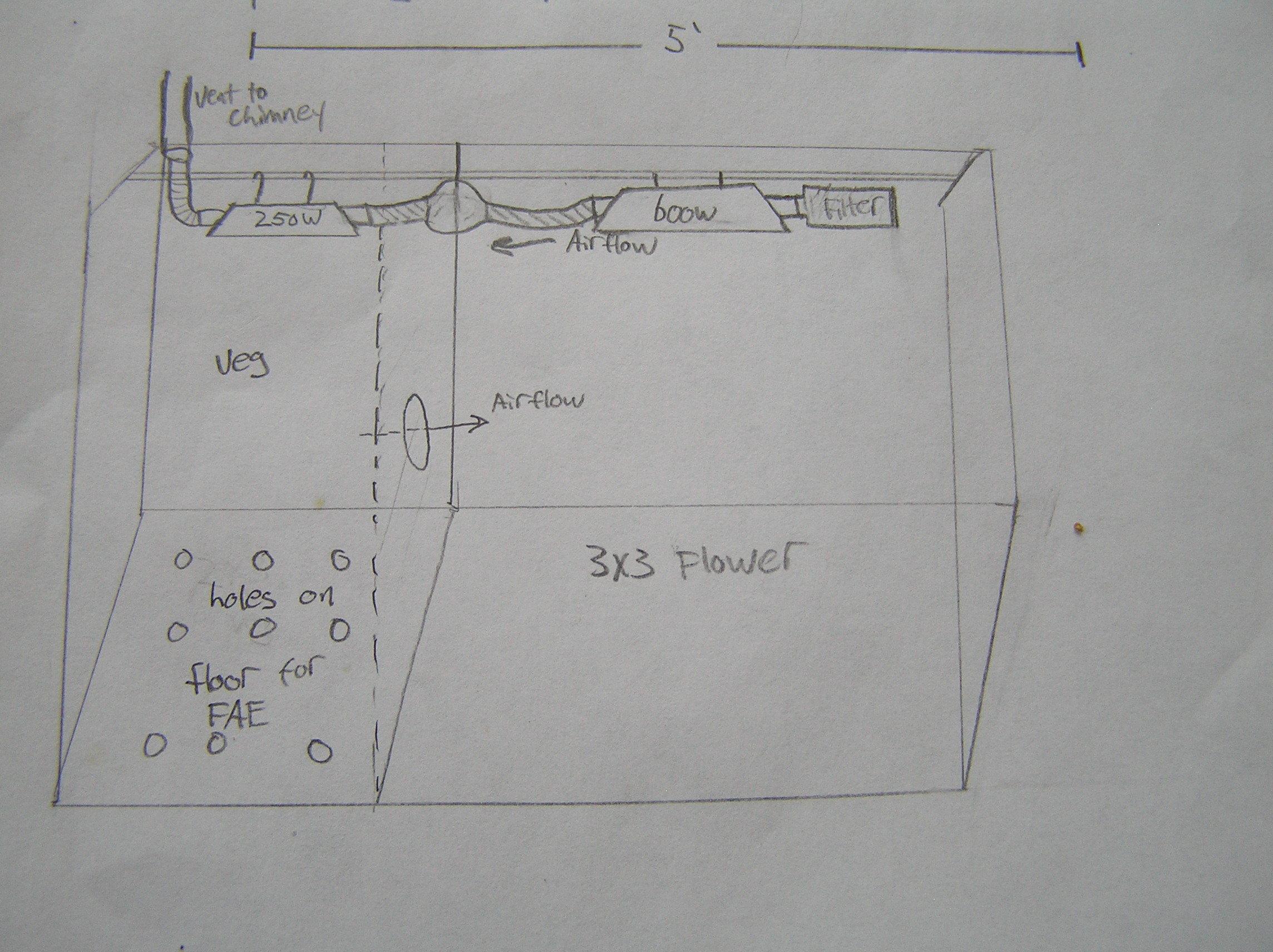 18 Best Grow Room Blueprints Home Building Plans 23480